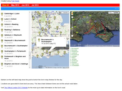 London 2012 Torch Map